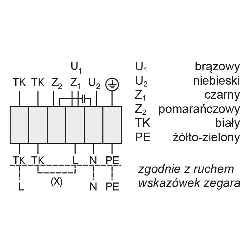 Rosenberg Polska